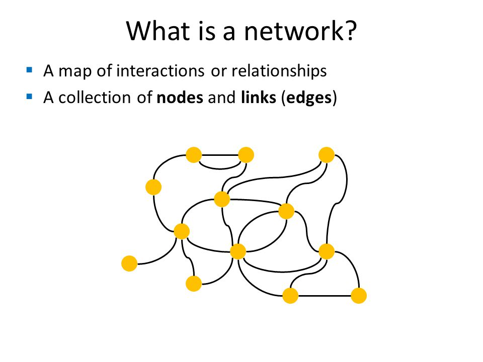 What is a network A map of interactions or relationships A collection of nodes and links (edges)