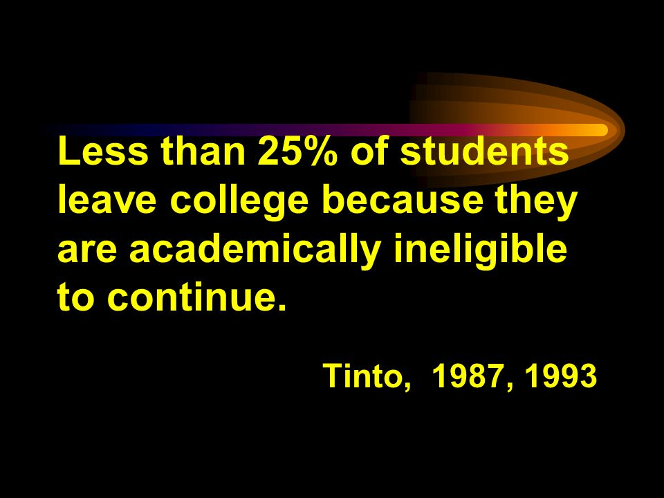 Less than 25% of students leave college because they are academically ineligible to continue.