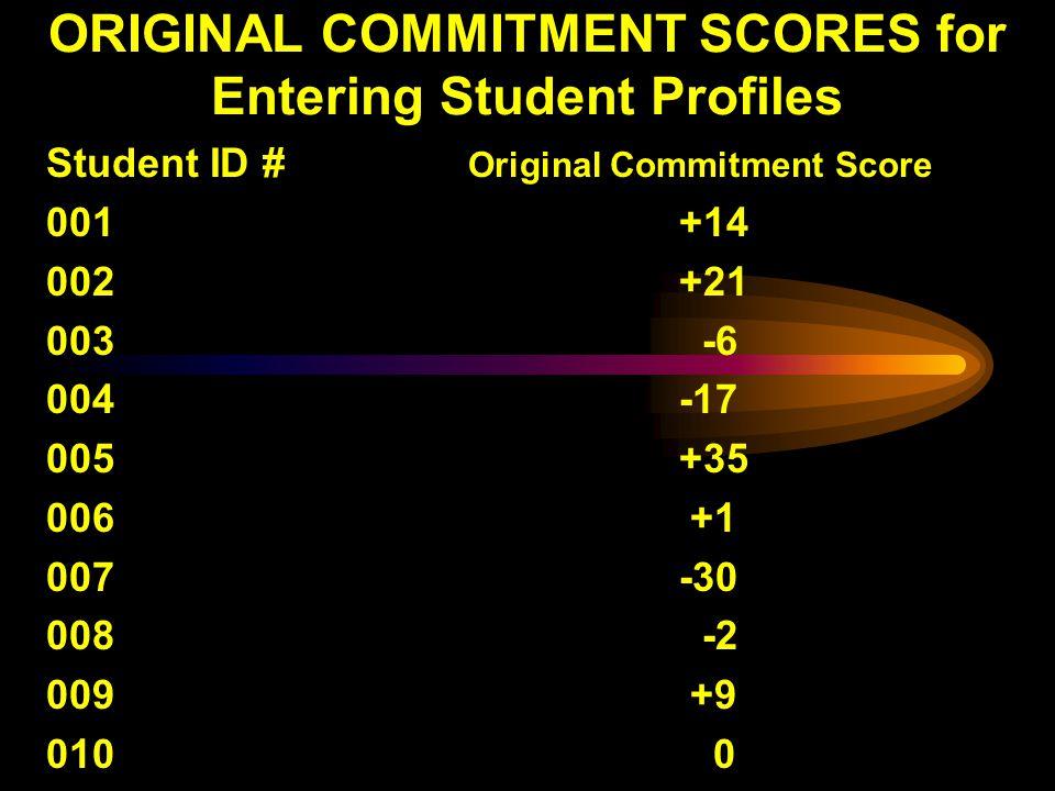 ORIGINAL COMMITMENT SCORES for Entering Student Profiles Student ID # Original Commitment Score 001+14 002+21 003 -6 004-17 005+35 006 +1 007-30 008 -2 009 +9 010 0