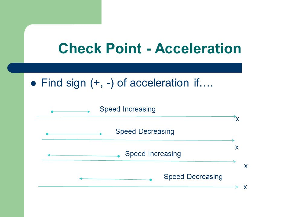 Check Point - Acceleration Find sign (+, -) of acceleration if…. Speed Increasing x x Speed Decreasing x x