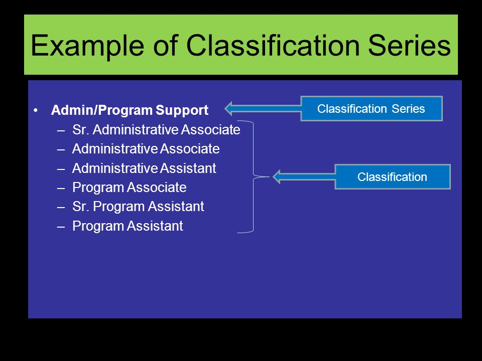 Example of Classification Series Admin/Program Support –Sr.