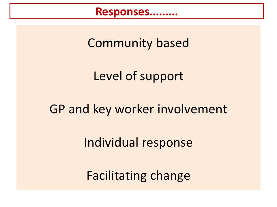 Community based Level of support GP and key worker involvement Individual response Facilitating change Responses.........