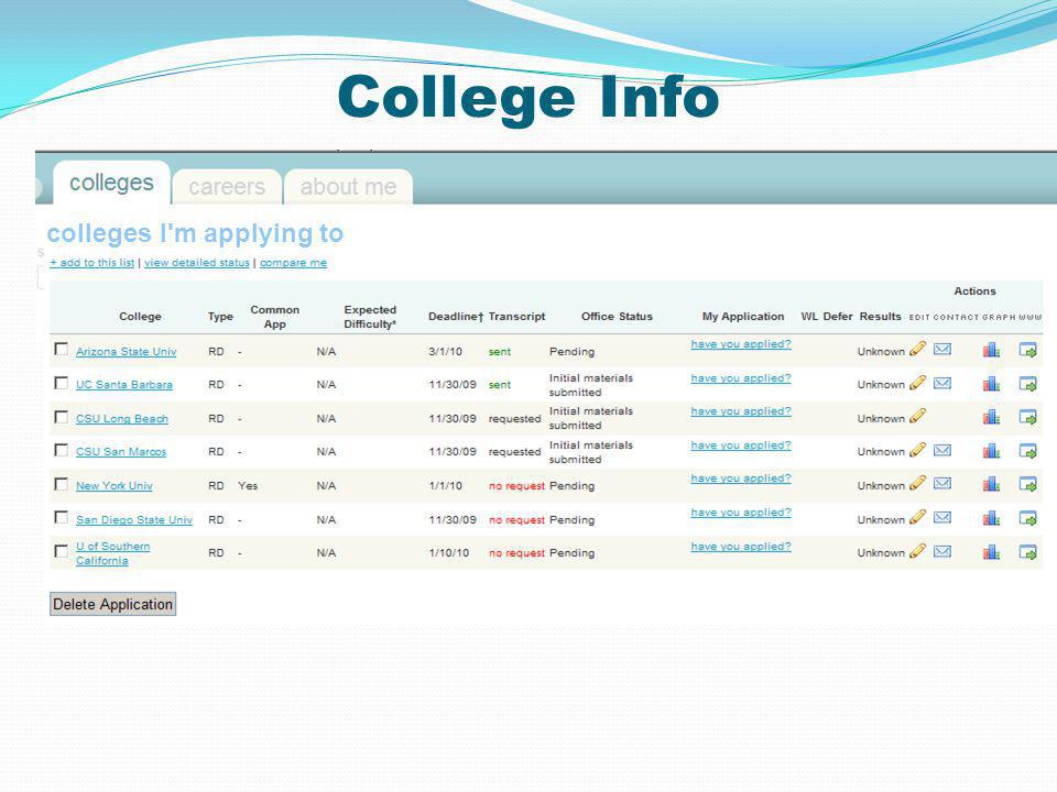 colleges I m applying to