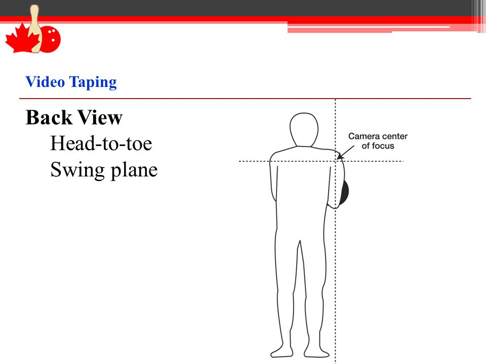 Video Taping Back View Head-to-toe Swing plane