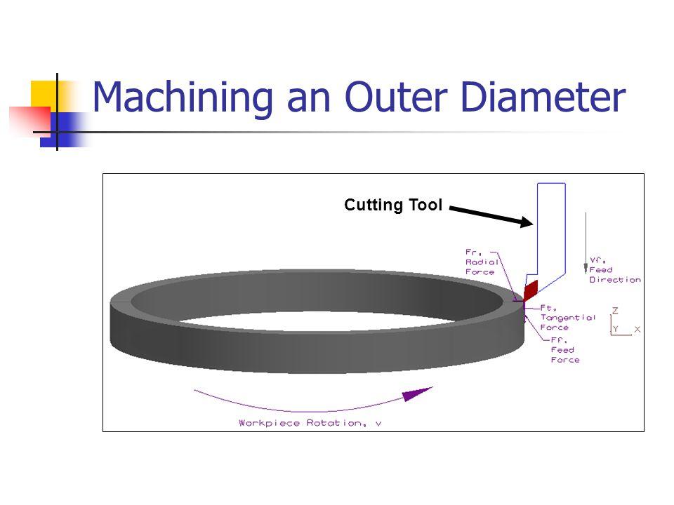 Machining an Outer Diameter Cutting Tool