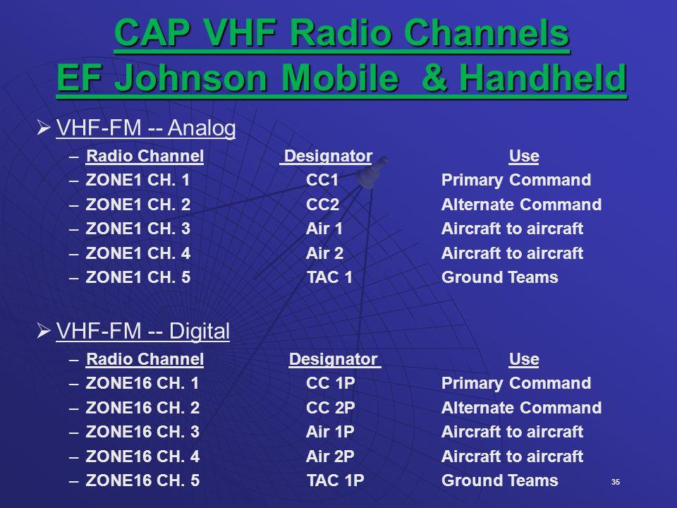 35 CAP VHF Radio Channels EF Johnson Mobile & Handheld VHF-FM -- Analog –Radio Channel Designator Use –ZONE1 CH.