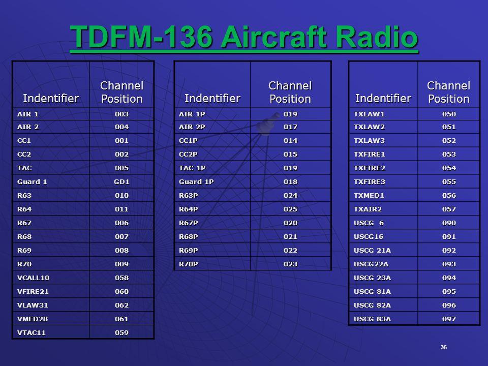 36 TDFM-136 Aircraft Radio IndentifierChannelPositionIndentifierChannelPositionIndentifierChannelPosition AIR 1 003 AIR 1P 019TXLAW1050 AIR 2 004 AIR 2P 017TXLAW2051 CC1001CC1P014TXLAW3052 CC2002CC2P015TXFIRE1053 TAC005 TAC 1P 019TXFIRE2054 Guard 1 GD1 Guard 1P 018TXFIRE3055 R63010R63P024TXMED1056 R64011R64P025TXAIR2057 R67006R67P020 USCG 6 090 R68007R68P021USCG16091 R69008R69P022 USCG 21A 092 R70009R70P023USCG22A093 VCALL10058 USCG 23A 094 VFIRE21060 USCG 81A 095 VLAW31062 USCG 82A 096 VMED28061 USCG 83A 097 VTAC11059