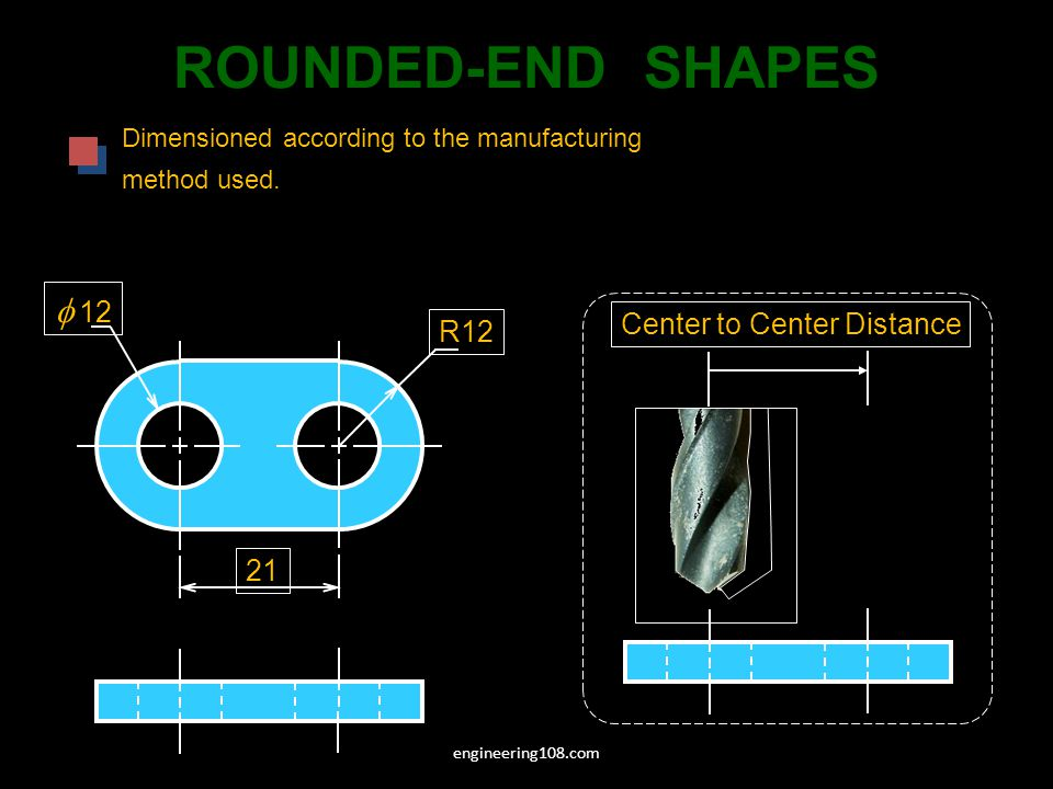 ROUNDED-END SHAPES R12 12 21 5 Dimensioned according to the manufacturing method used.