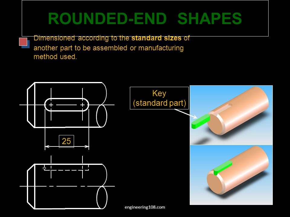 ROUNDED-END SHAPES Dimensioned according to the standard sizes of another part to be assembled or manufacturing method used.