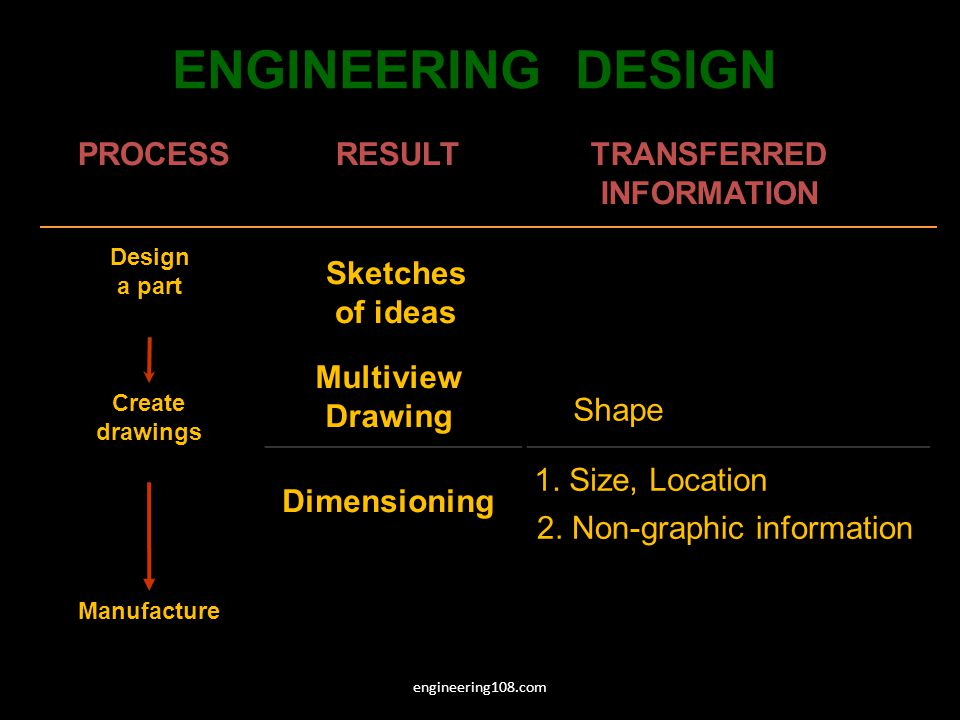 Shape Multiview Drawing Dimensioning Design a part 1.