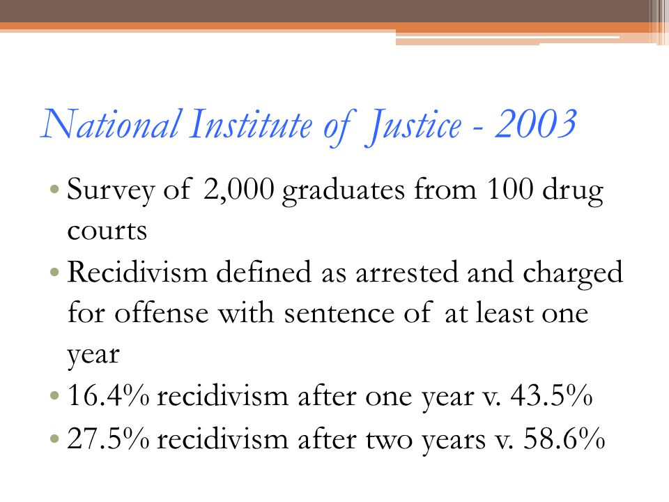 National Institute of Justice - 2003 Survey of 2,000 graduates from 100 drug courts Recidivism defined as arrested and charged for offense with senten