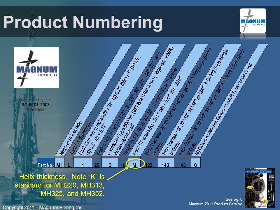 Copyright 2011 – Magnum Piering, Inc.Product Numbering Helix thickness.