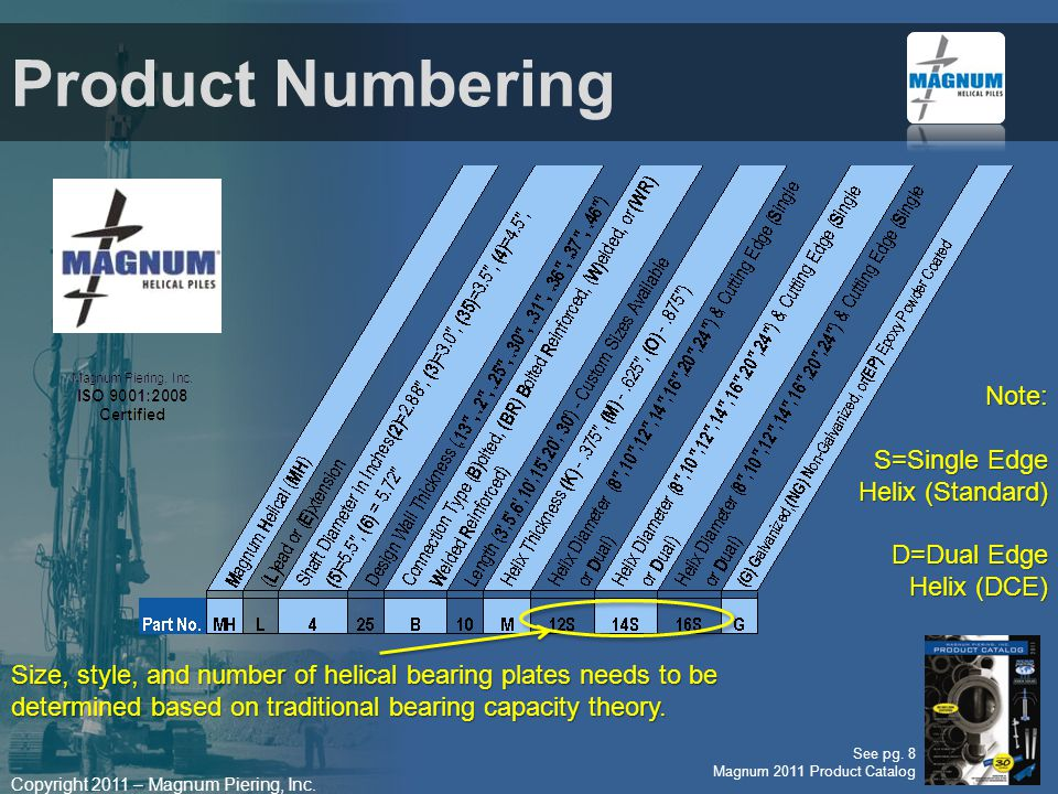 Copyright 2011 – Magnum Piering, Inc. Product Numbering Size, style, and number of helical bearing plates needs to be determined based on traditional