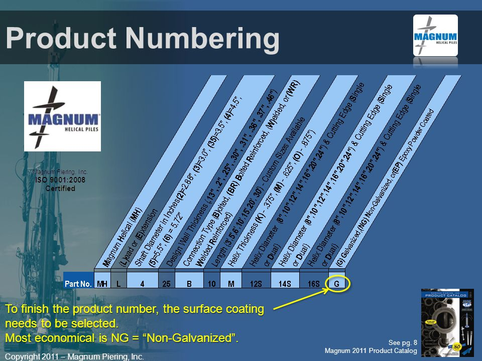 Copyright 2011 – Magnum Piering, Inc. Product Numbering To finish the product number, the surface coating needs to be selected. Most economical is NG