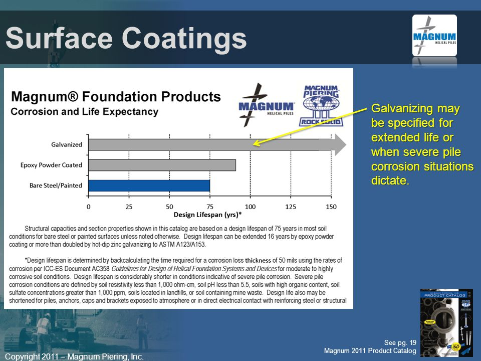 Copyright 2011 – Magnum Piering, Inc. Surface Coatings See pg. 19 Magnum 2011 Product Catalog Galvanizing may be specified for extended life or when s