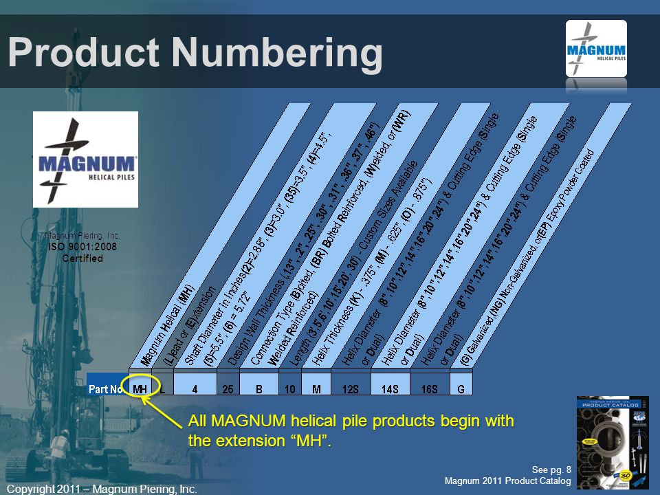 Copyright 2011 – Magnum Piering, Inc. Product Numbering All MAGNUM helical pile products begin with the extension MH. See pg. 8 Magnum 2011 Product Ca