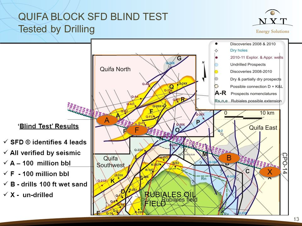 QUIFA BLOCK SFD BLIND TEST Tested by Drilling RUBIALES OIL FIELD Blind Test Results SFD ® identifies 4 leads All verified by seismic A – 100 million b