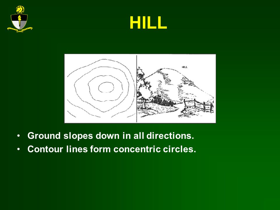 HILL Ground slopes down in all directions. Contour lines form concentric circles.