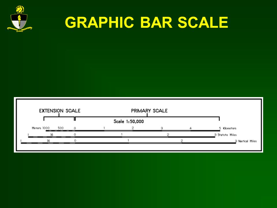 GRAPHIC BAR SCALE
