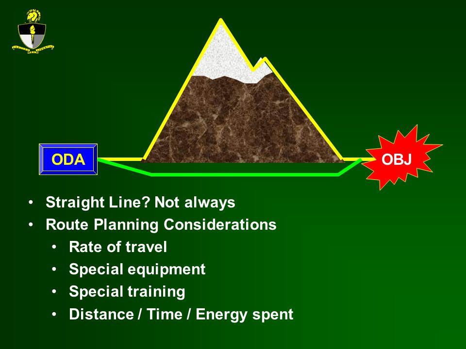 ODA OBJ Straight Line? Not always Route Planning Considerations Rate of travel Special equipment Special training Distance / Time / Energy spent
