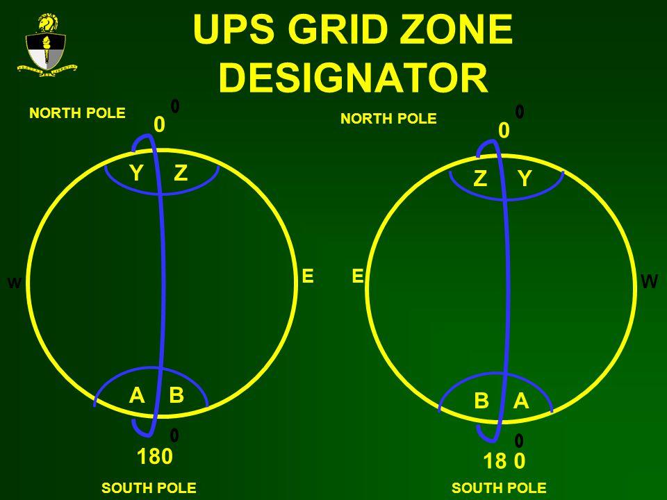 UPS GRID ZONE DESIGNATOR w 0 Y Z A B 180 SOUTH POLE NORTH POLE E 18 0 0 Z Y B A SOUTH POLE NORTH POLE E W