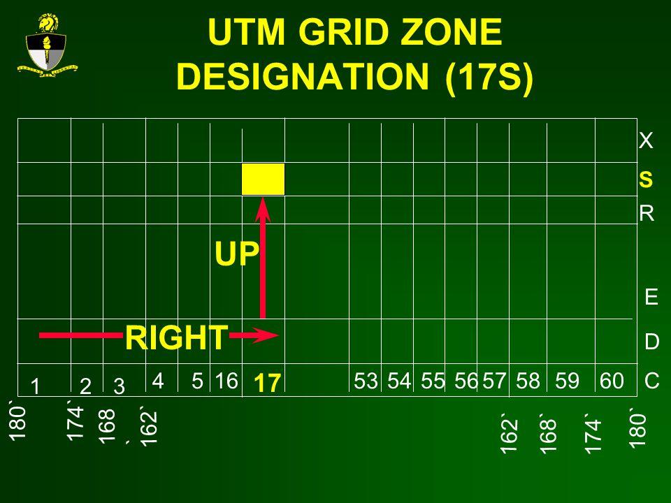 UTM GRID ZONE DESIGNATION (17S) 180` 54555657585960 180` 174` 168` 162` C D E X S R 123 45 17 53 174` 168 ` 162` RIGHT UP 16