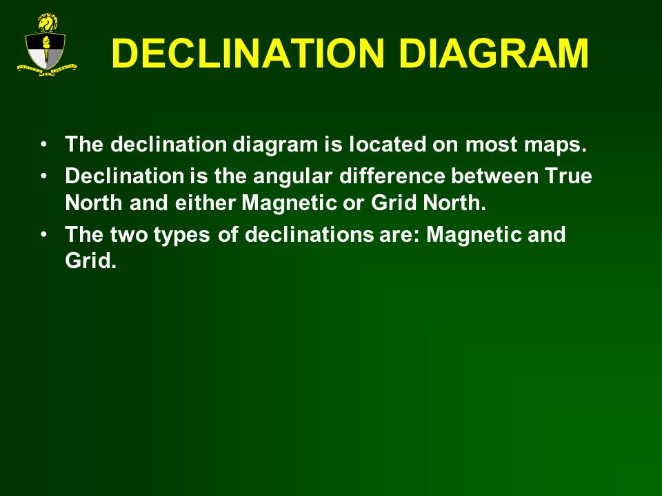 DECLINATION DIAGRAM The declination diagram is located on most maps.