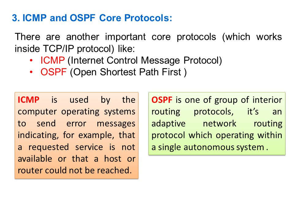 There are another important core protocols (which works inside TCP/IP protocol) like: ICMP (Internet Control Message Protocol) OSPF (Open Shortest Pat