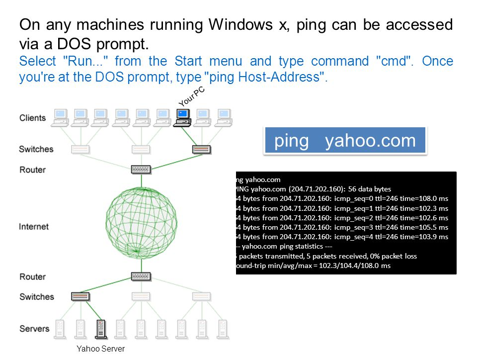 On any machines running Windows x, ping can be accessed via a DOS prompt. Select