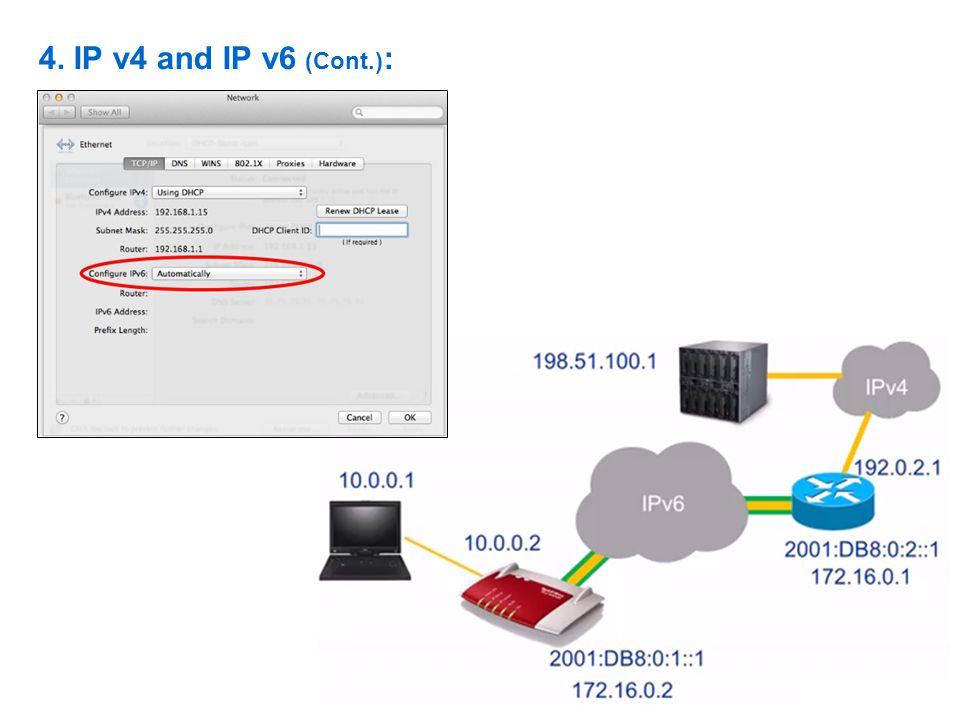 4. IP v4 and IP v6 (Cont.) :