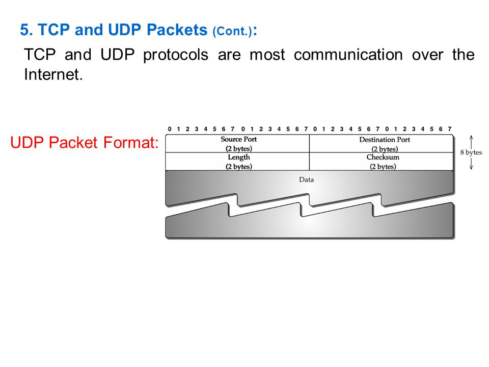5. TCP and UDP Packets (Cont.) : TCP and UDP protocols are most communication over the Internet. UDP Packet Format: