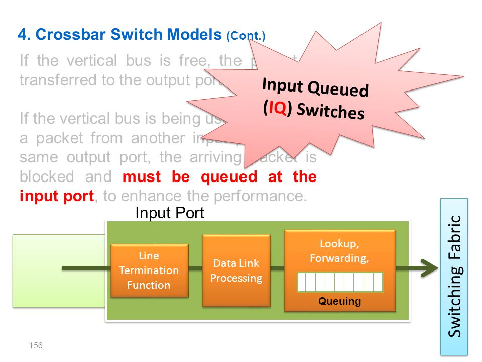 156 4. Crossbar Switch Models (Cont.) Switching Fabric Line Termination Function Line Termination Function Data Link Processing Lookup, Forwarding, Lo