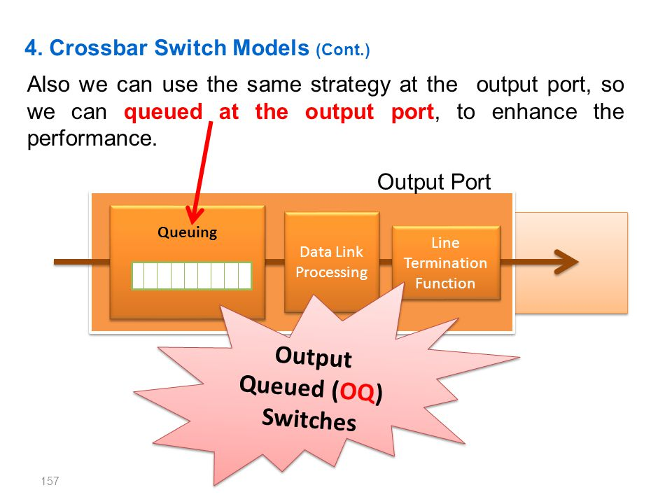 157 4. Crossbar Switch Models (Cont.) Also we can use the same strategy at the output port, so we can queued at the output port, to enhance the perfor