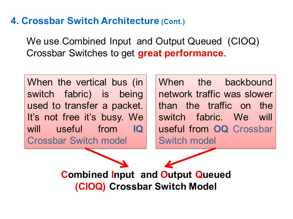 4. Crossbar Switch Architecture (Cont.) We use Combined Input and Output Queued (CIOQ) Crossbar Switches to get great performance. When the vertical b