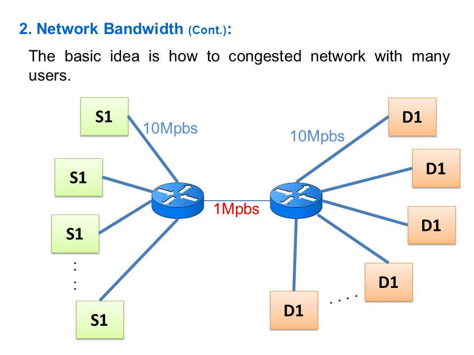 2. Network Bandwidth (Cont.) : The basic idea is how to congested network with many users. S1 :::: D1.. 10Mpbs 1Mpbs 10Mpbs