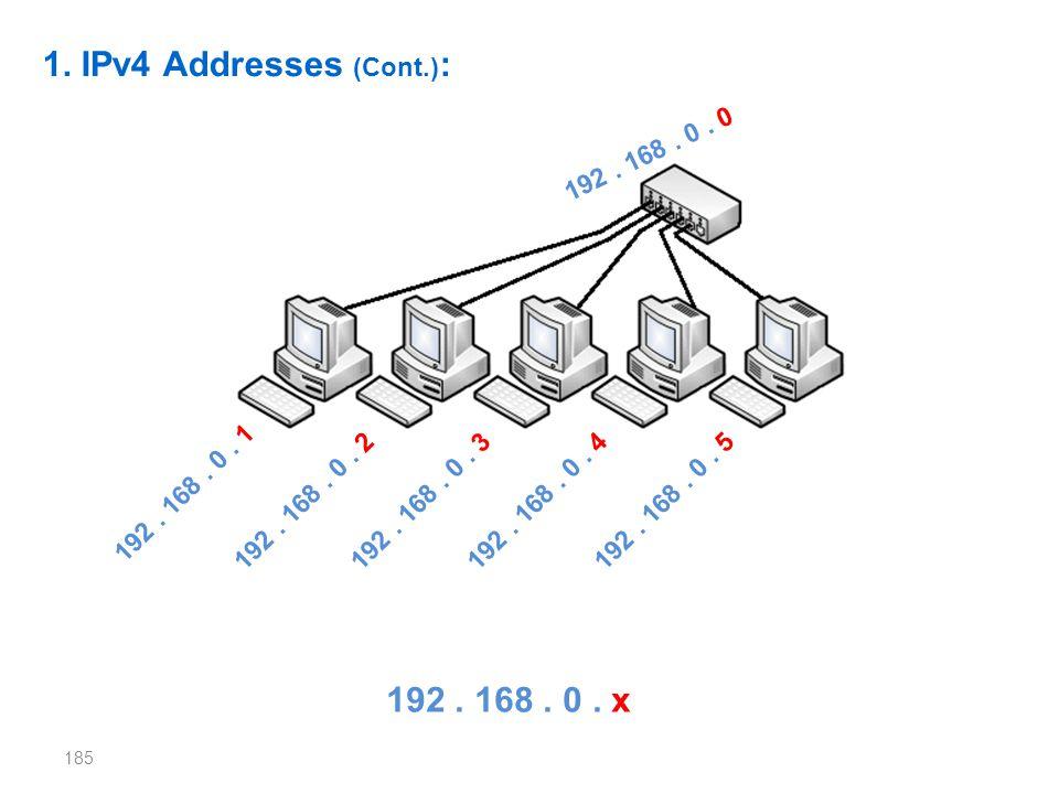 185 1. IPv4 Addresses (Cont.) : 192. 168. 0. 1 192. 168. 0. 2192. 168. 0. 3192. 168. 0. 4192. 168. 0. 5 192. 168. 0. x 192. 168. 0. 0