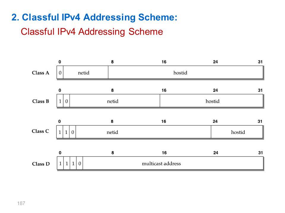 187 2. Classful IPv4 Addressing Scheme: Classful IPv4 Addressing Scheme