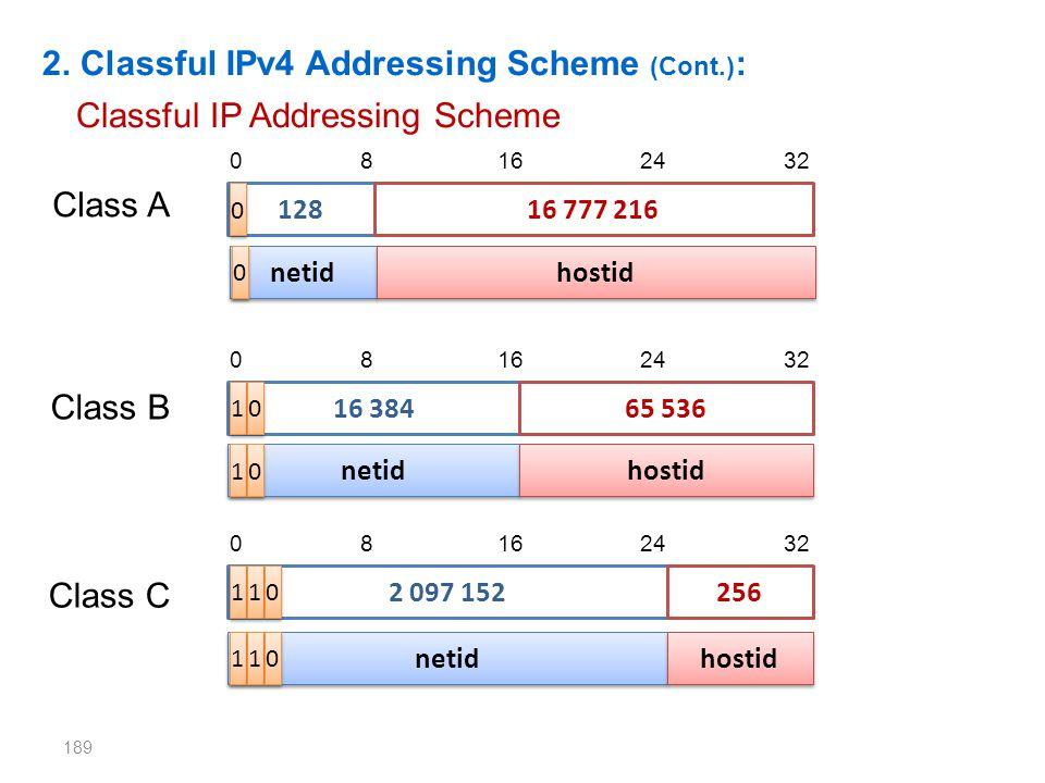 189 2. Classful IPv4 Addressing Scheme (Cont.) : Classful IP Addressing Scheme 0 8 16 24 32 12816 777 216 0 8 16 24 32 16 38465 536 0 8 16 24 32 2 097