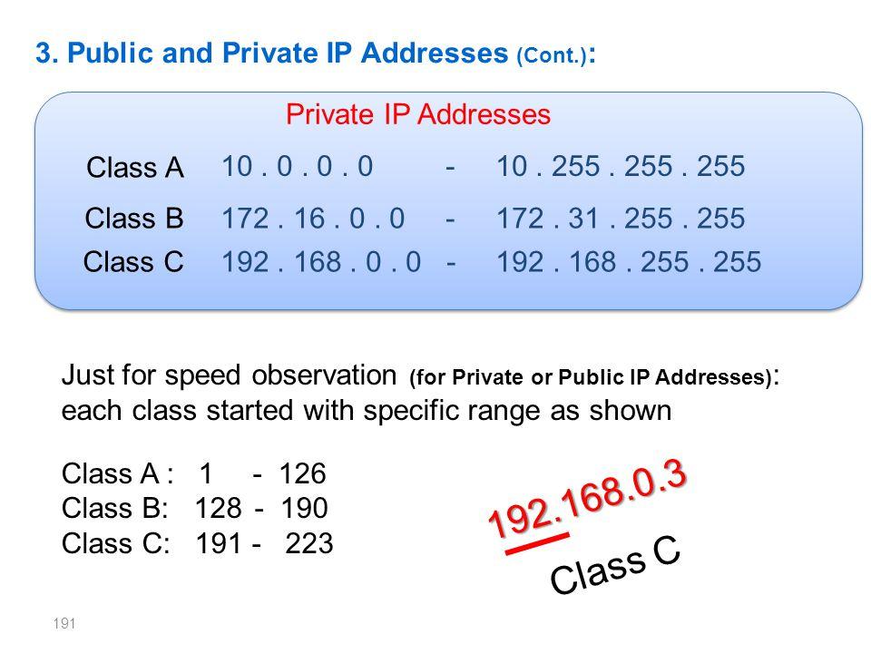 191 3. Public and Private IP Addresses (Cont.) : Private IP Addresses Class A Class B Class C 10. 0. 0. 0 - 10. 255. 255. 255 172. 16. 0. 0 - 172. 31.