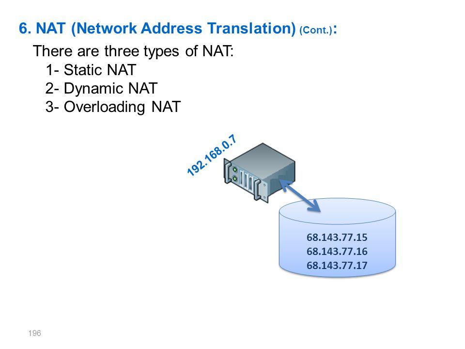 There are three types of NAT: 1- Static NAT 2- Dynamic NAT 3- Overloading NAT 196 6. NAT (Network Address Translation) (Cont.) : 68.143.77.15 68.143.7