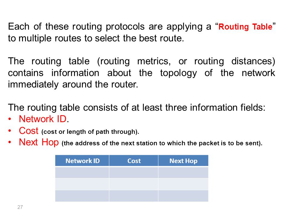 Each of these routing protocols are applying a Routing Table to multiple routes to select the best route. The routing table (routing metrics, or routi