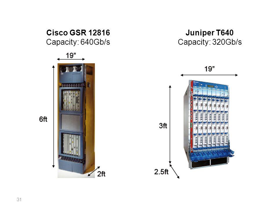 Cisco GSR 12816 Capacity: 640Gb/s Juniper T640 Capacity: 320Gb/s 31