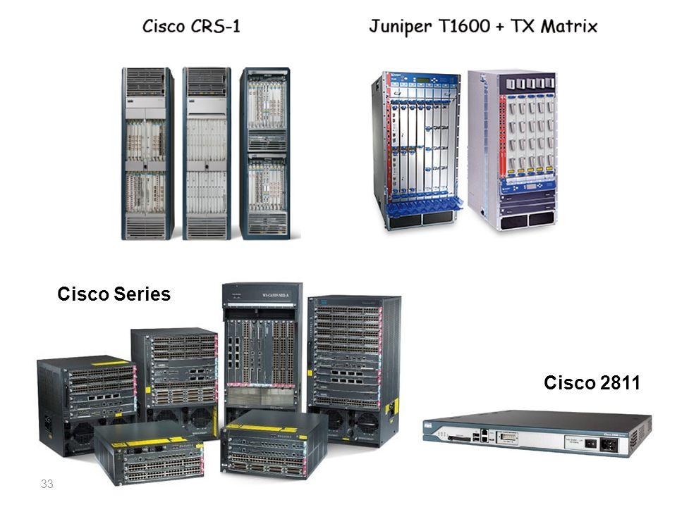 Cisco Series Cisco 2811 33
