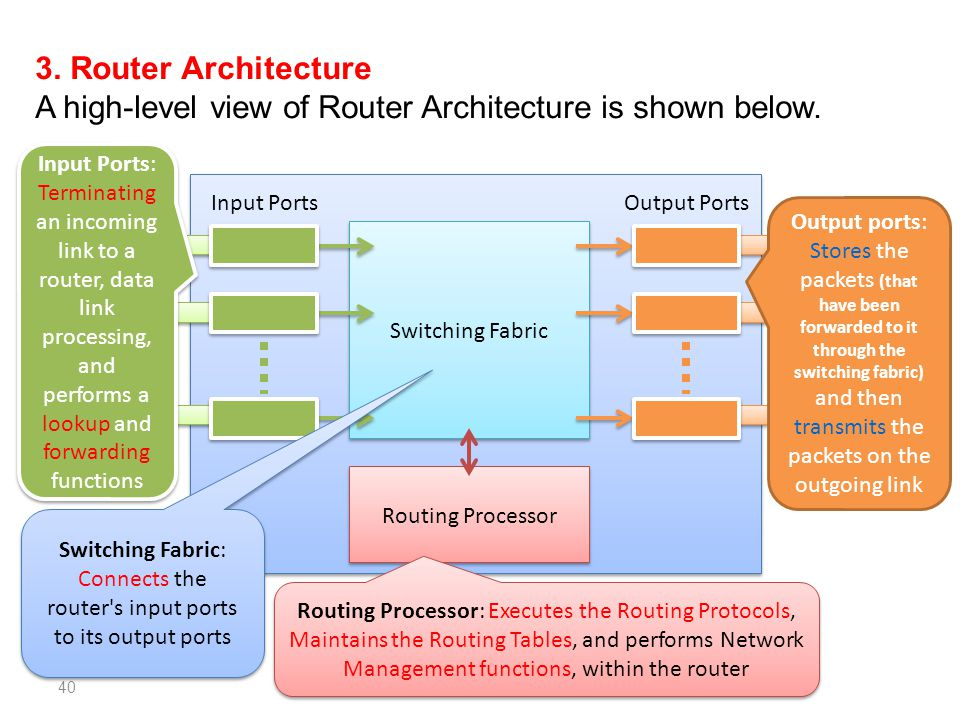3. Router Architecture A high-level view of Router Architecture is shown below. 40 Switching Fabric Routing Processor Input PortsOutput Ports Output p
