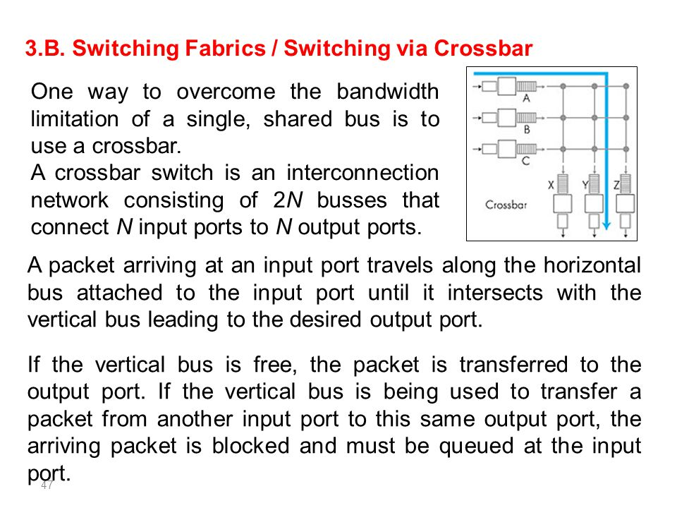 47 3.B. Switching Fabrics / Switching via Crossbar One way to overcome the bandwidth limitation of a single, shared bus is to use a crossbar. A crossb