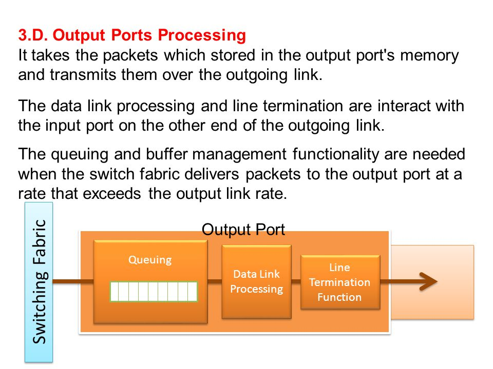 49 3.D. Output Ports Processing It takes the packets which stored in the output port's memory and transmits them over the outgoing link. The data link