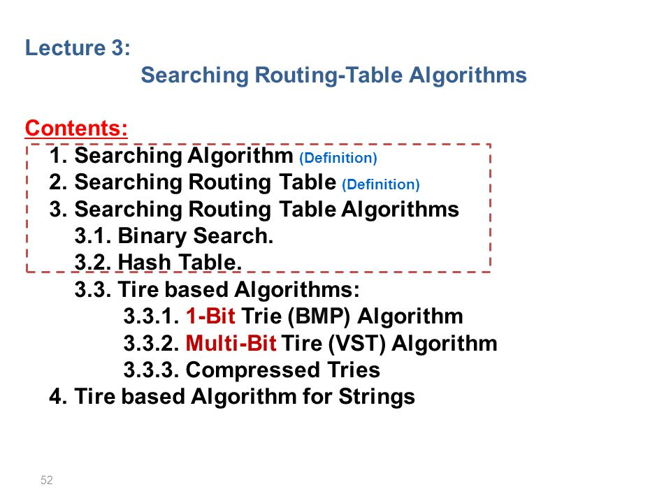 Lecture 3: Searching Routing-Table Algorithms Contents: 1. Searching Algorithm (Definition) 2. Searching Routing Table (Definition) 3. Searching Routi