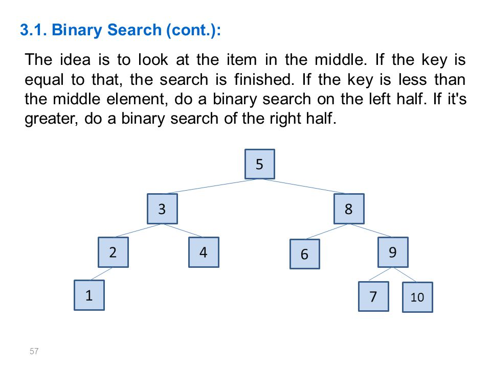 57 3.1. Binary Search (cont.): The idea is to look at the item in the middle. If the key is equal to that, the search is finished. If the key is less