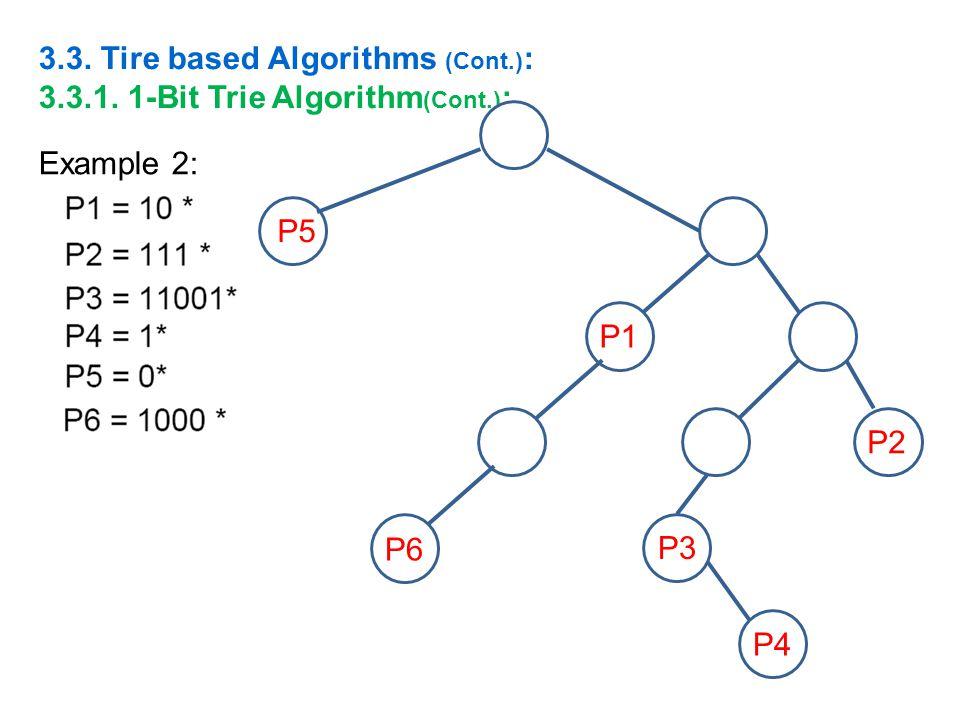 Example 2: 3.3. Tire based Algorithms (Cont.) : 3.3.1. 1-Bit Trie Algorithm (Cont.) : P1 P2 P3 P4 P5 P6