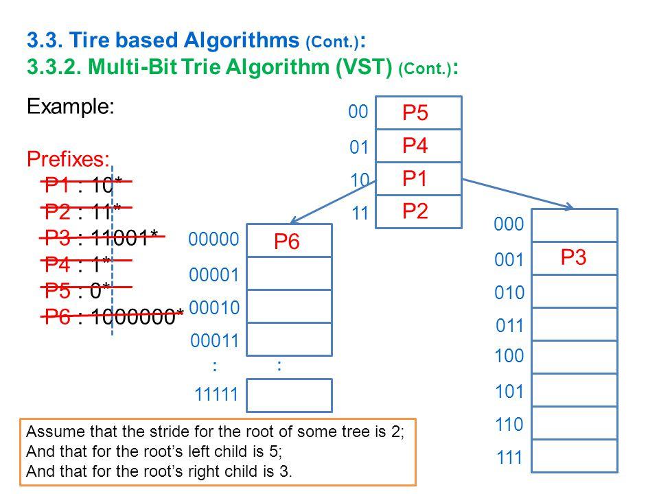 3.3. Tire based Algorithms (Cont.) : 3.3.2. Multi-Bit Trie Algorithm (VST) (Cont.) : Example: Prefixes: P1 : 10* P2 : 11* P3 : 11001* P4 : 1* P5 : 0*